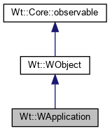 Wt: Wt::WApplication Class Reference